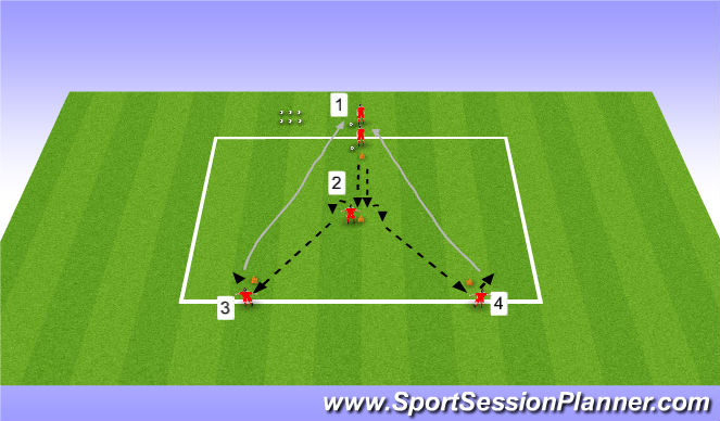 Football/Soccer Session Plan Drill (Colour): Y Passing Practice - Variation 1