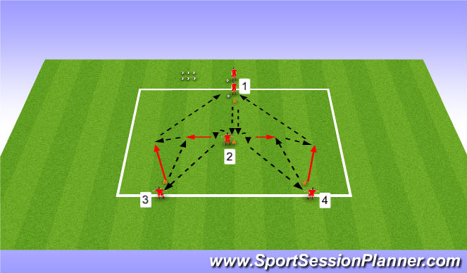 Football/Soccer Session Plan Drill (Colour): Y Passing Practice - Variation 2