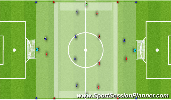 Football/Soccer Session Plan Drill (Colour): Pitch Set Up