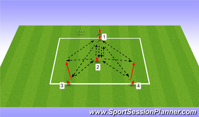 Football/Soccer Session Plan Drill (Colour): Y Passing Practice - Variation 3