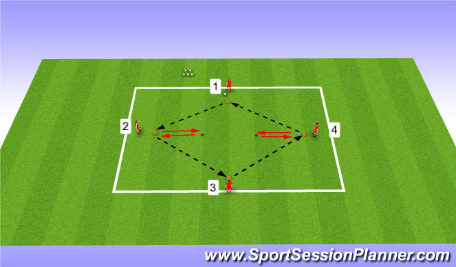Football/Soccer Session Plan Drill (Colour): Pass & Move - Variation 1