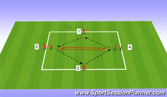 Football/Soccer Session Plan Drill (Colour): Pass & Move - Variation 2
