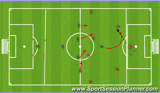 Football/Soccer Session Plan Drill (Colour): Start 2
