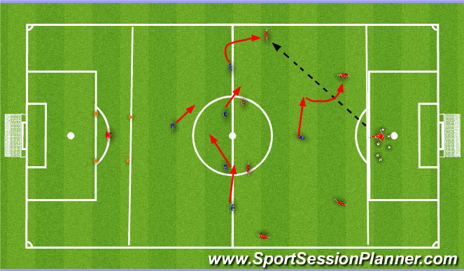 Football/Soccer Session Plan Drill (Colour): Start 3