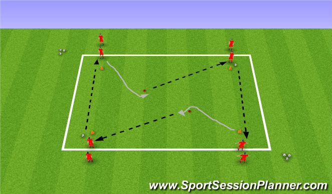 Football/Soccer Session Plan Drill (Colour): Passing Practice 1