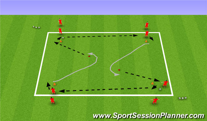Football/Soccer Session Plan Drill (Colour): Passing Practice 1 - Variation 1