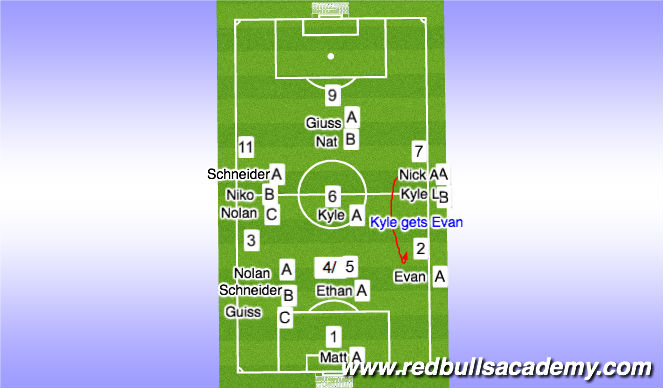 Football/Soccer Session Plan Drill (Colour): Barca