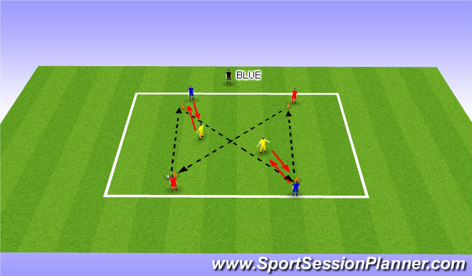 Football/Soccer Session Plan Drill (Colour): Passing Practice Variation