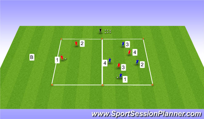 Football/Soccer Session Plan Drill (Colour): Positioning Game Varaiation