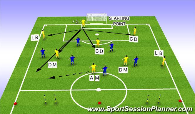 Football/Soccer Session Plan Drill (Colour): ΦΑΣΗ ΠΑΙΧΝΙΔΙΟΥ 2η