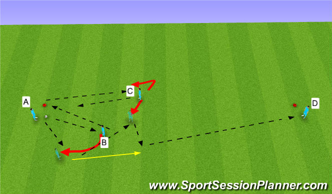 Football/Soccer Session Plan Drill (Colour): short-short with wall pass
