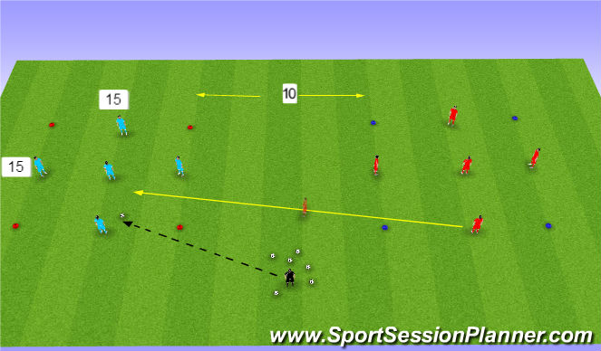 Football/Soccer Session Plan Drill (Colour): 5 v 1 to 5 v 2 possession