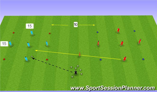 Football/Soccer Session Plan Drill (Colour): 5 v 1 to 5 v 2 possession