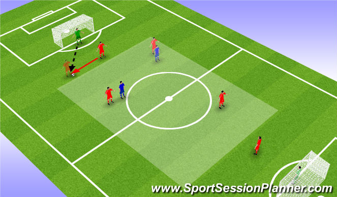 Football/Soccer Session Plan Drill (Colour): Playing out from the CB
