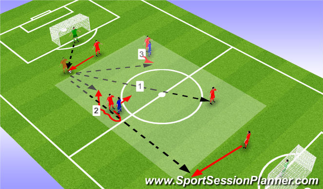 Football/Soccer Session Plan Drill (Colour): Effect the MF (1)