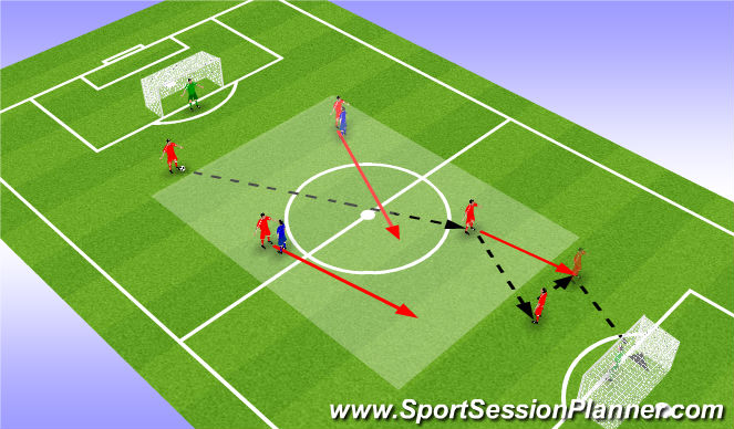 Football/Soccer Session Plan Drill (Colour): Effect the MF (2)
