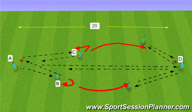 Football/Soccer Session Plan Drill (Colour): passing combo- short-short-long