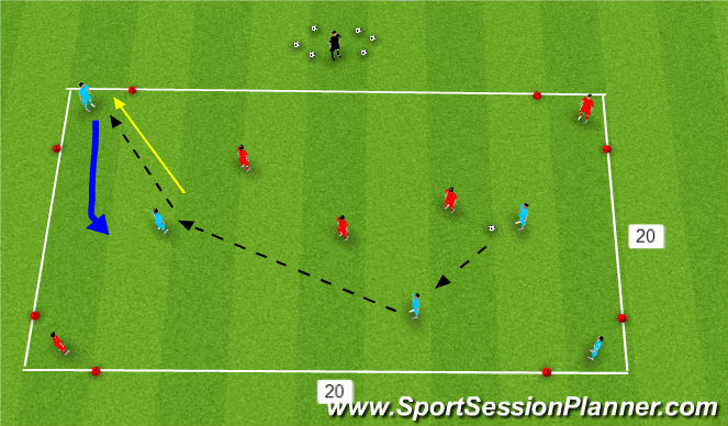 Football/Soccer Session Plan Drill (Colour): 3 v 3 to targets