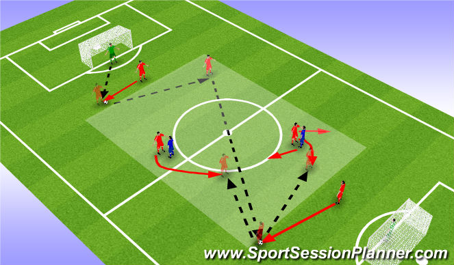 Football/Soccer Session Plan Drill (Colour): Effect the MF (3)