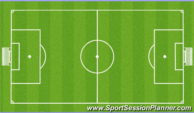 Football/Soccer Session Plan Drill (Colour): SSG 7 v 7