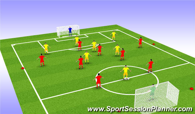 Football/Soccer Session Plan Drill (Colour): Effect the GK and CB's