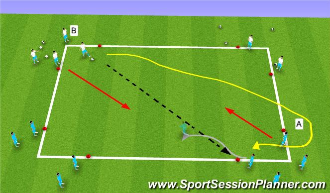 Football/Soccer Session Plan Drill (Colour): 2 v 2 w/recovery run