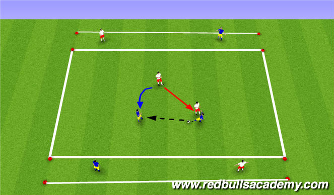 Football/Soccer Session Plan Drill (Colour): 2v2 main theme one