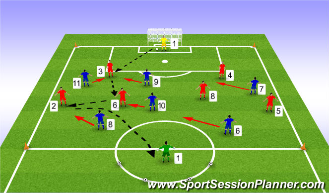 Football/Soccer Session Plan Drill (Colour): Game Training Progression