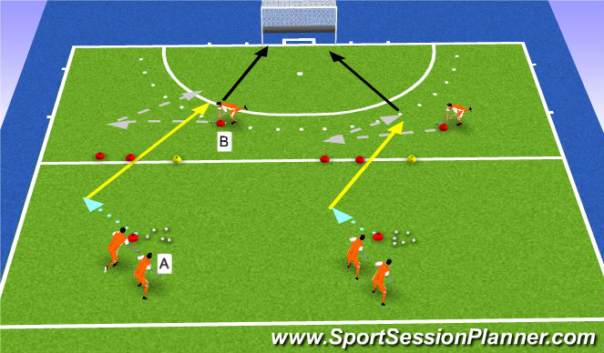 Hockey Session Plan Drill (Colour): passen over linkervoet