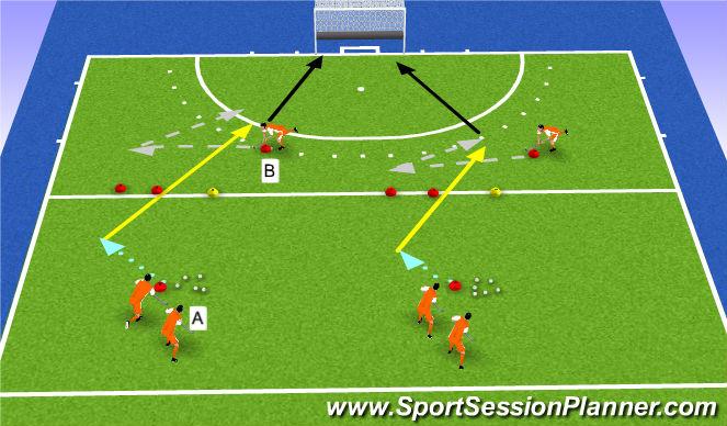 Hockey Session Plan Drill (Colour): passen over linkervoet