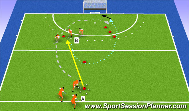 Hockey Session Plan Drill (Colour): 1v1