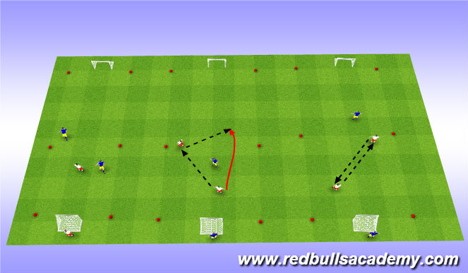Football/Soccer Session Plan Drill (Colour): Activity 1- 2v1