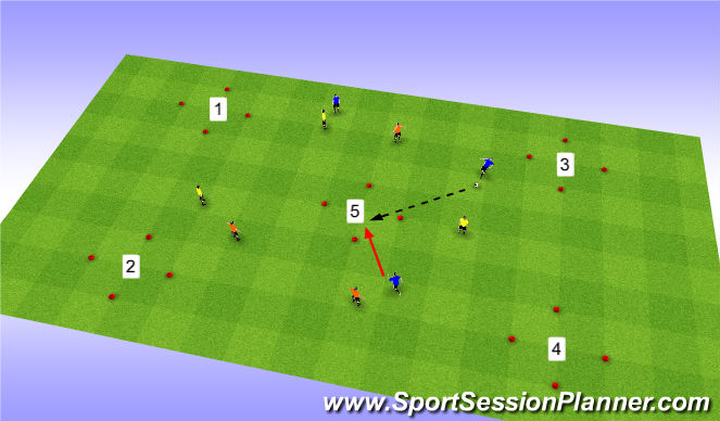 Football/Soccer Session Plan Drill (Colour): Killer Pass