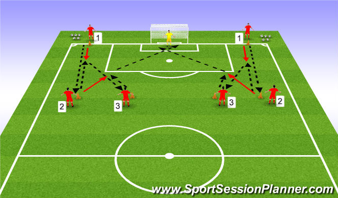 Football/Soccer Session Plan Drill (Colour): Shooting Practice - Variation 1