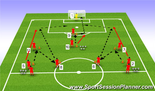 Football/Soccer Session Plan Drill (Colour): Shooting/Crossing