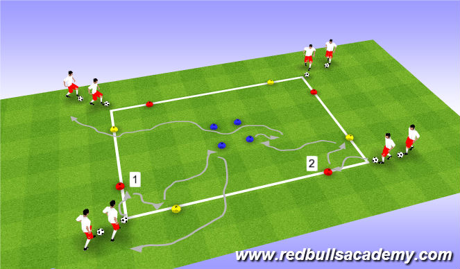 Football/Soccer Session Plan Drill (Colour): 4 Corner 3 Turns