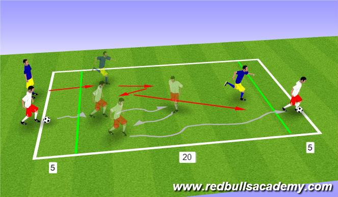 Football/Soccer Session Plan Drill (Colour): 1v1 to Endline
