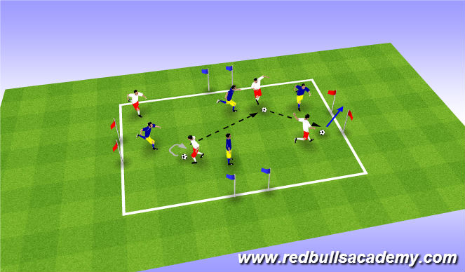 Football/Soccer Session Plan Drill (Colour): 2 Goal Game