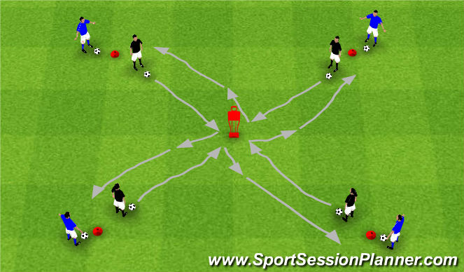 Football/Soccer Session Plan Drill (Colour): Center Square Turning