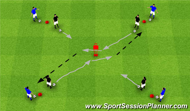 Football/Soccer Session Plan Drill (Colour): 1v1 Move & Pass