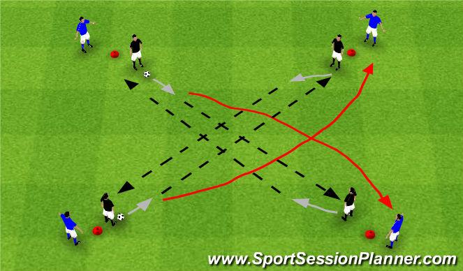 Football/Soccer Session Plan Drill (Colour): Pass & Follow Criss-Cross