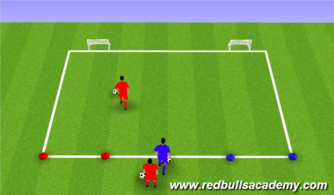 Football/Soccer Session Plan Drill (Colour): Activity 3- Opposed