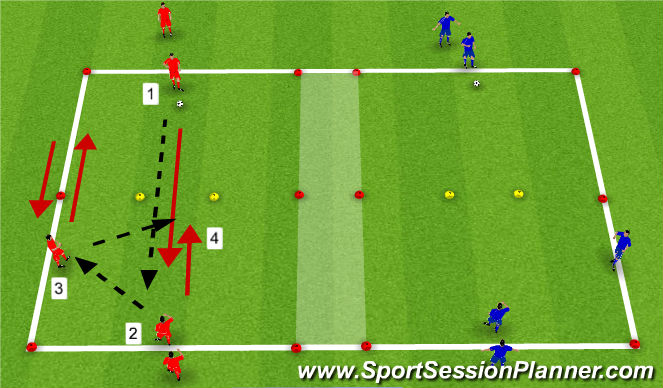 Football/Soccer Session Plan Drill (Colour): Technical/Physical