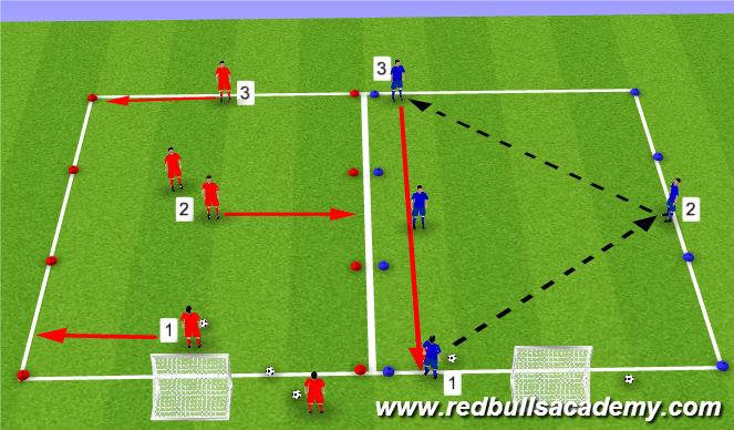 Football/Soccer Session Plan Drill (Colour): No Pressure