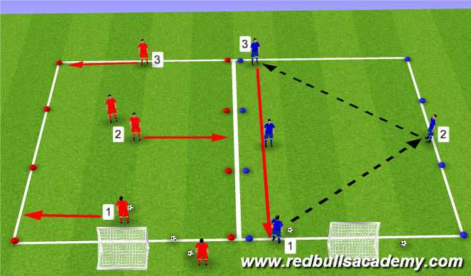 Football/Soccer Session Plan Drill (Colour): No Pressure