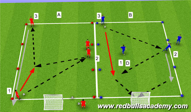 Football/Soccer Session Plan Drill (Colour): Semi/Full Pressure