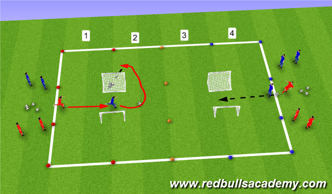 Football/Soccer Session Plan Drill (Colour): Activity 3- full pressure