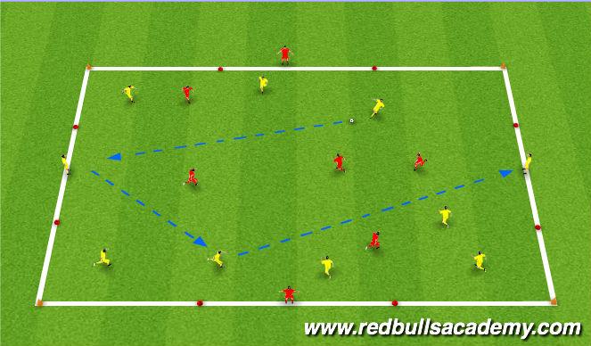 Possess vs. penetrate + soccer