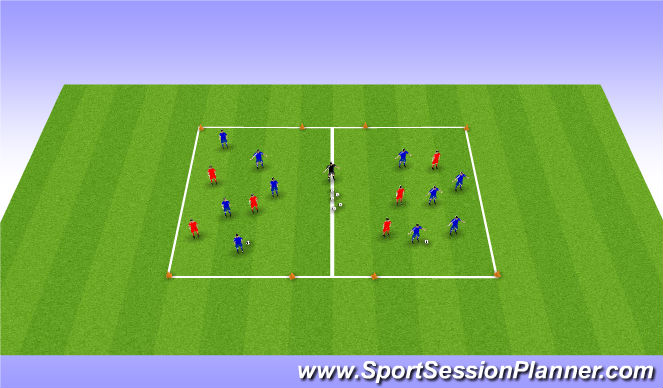 Football/Soccer Session Plan Drill (Colour): Positioning Game - Progression