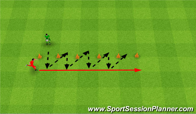 Football/Soccer Session Plan Drill (Colour): Volley techniques. Techniki uderzenia piłki wolejem.
